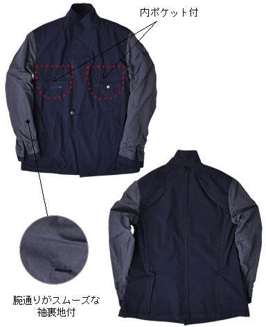 ITALIAN COTTON DOBLE-BREASTED JACKET